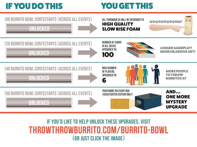 Throw Throw Burrito by Exploding Kittens — Kickstarter