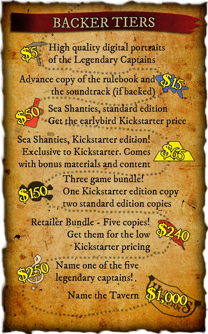 Our backer tiers