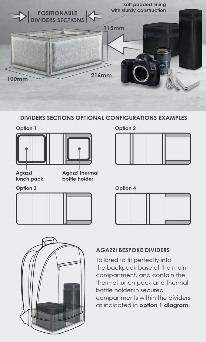The positionable Agazzi dividers sit perfectly at the bottom of the main compartment enabling you to optimise even more space inside the backpack by creating additional pockets to protect and organise more items.  (approx. 4'' x 8.5'' x 4.5'')