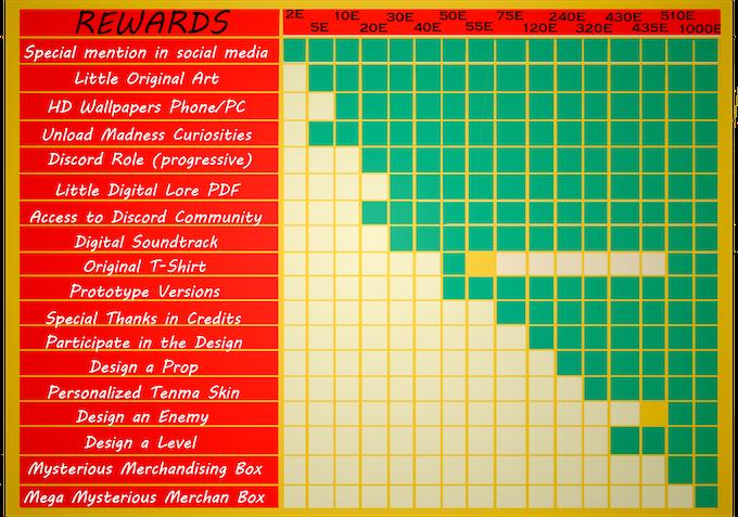 Unload Madness by Team Madness Games — Kickstarter