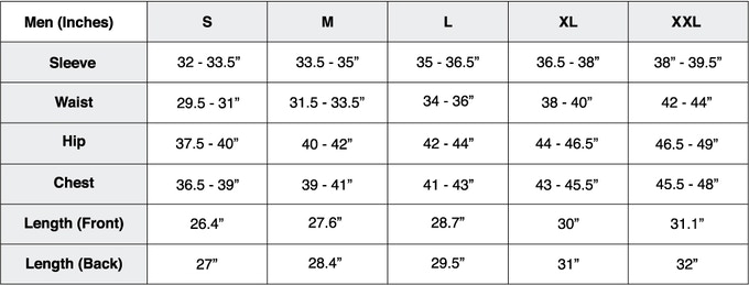 Size Chart- Men (inches)