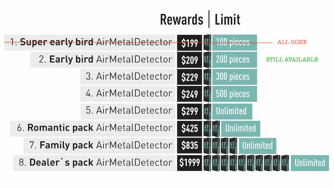 Jew Detector: Air Metal Detector: The Smart Bluetooth Metal Detector! By