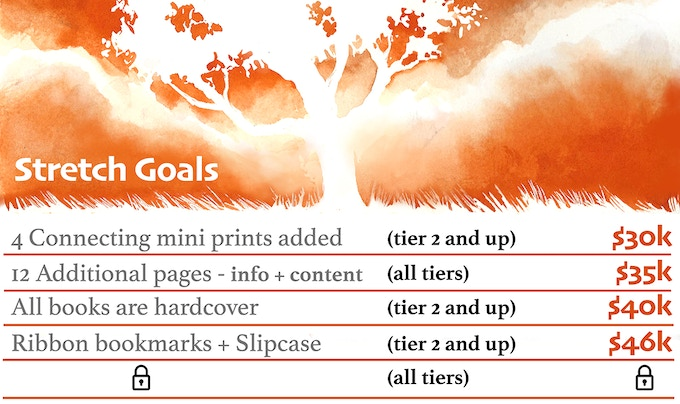 Stretch goal correction -- Mini-prints are for ALL tiers (including digital only backers).