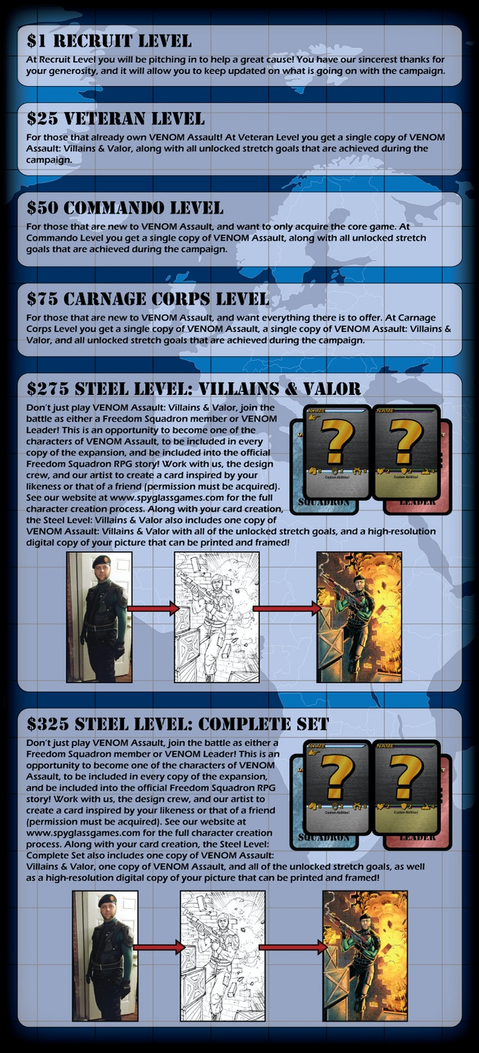 *A Special Thank You to Cory Williamsen, our first Villains & Valor Steel Level Backer to work with the artist to show the process of the art creation! To see the full process, go here: http://spyglassgames.com/va_kickstarter_options.html