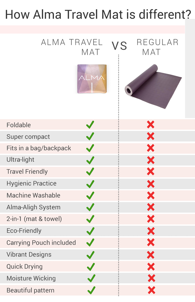 Revolutionary ALMA TRAVEL YOGA MAT with 16 Features by Alma