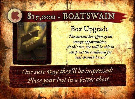 $15,000 - Box Upgrade
