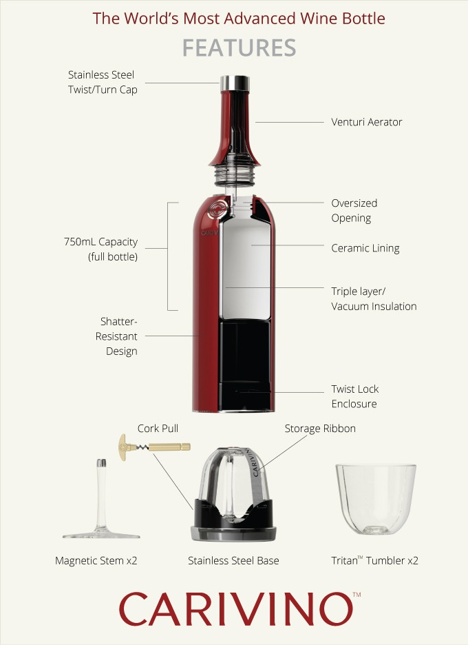 Carivino All In One Outdoor Wine Bottle With Glasses Inside By Carivino Kickstarter