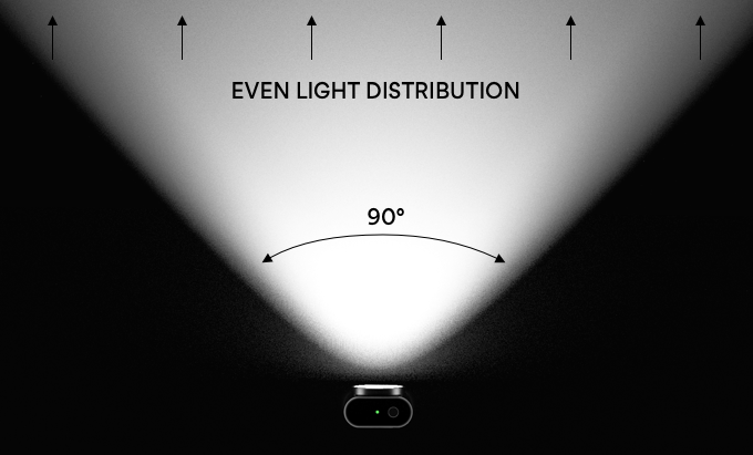 Circular fresnel lens optics assembly enables cone shaped light beam with even light distribution. [light output simulation].