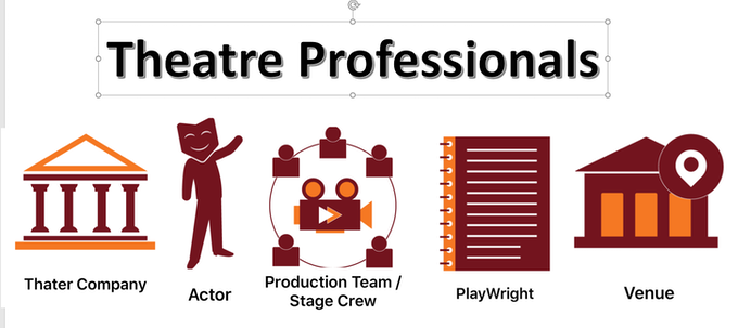 Theatre Professionals