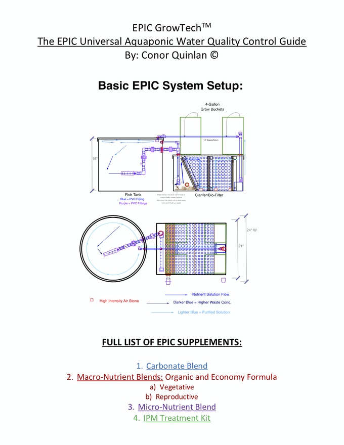 Image of the Front Page of the Dedicated EPIC AquaGrow Mini Troubleshooting Guide which includes all the Valuable Research Data, System Parameters & Troubleshooting Tactics Collaborated during the Last 3 Years of Aquaponic Experimentation! Can be Used to Run ANY Aquaponic Based System!