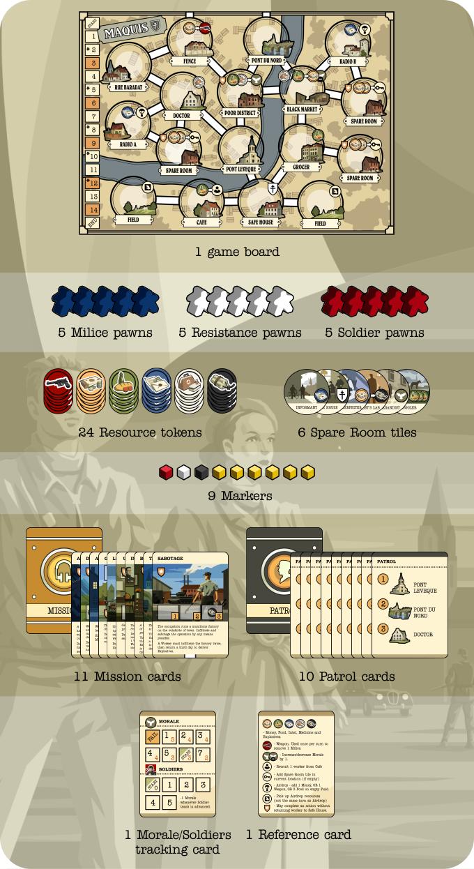 Maquis by Side Room Games — Kickstarter