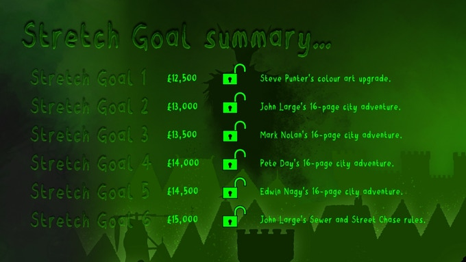 Summary of Stretch Goals (see below) - ALL STRETCH GOALS UNLOCKED