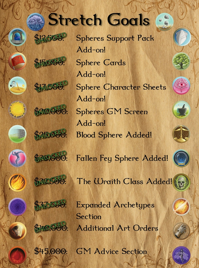 Ultimate Spheres of Power: The Complete System! (Pathfinder