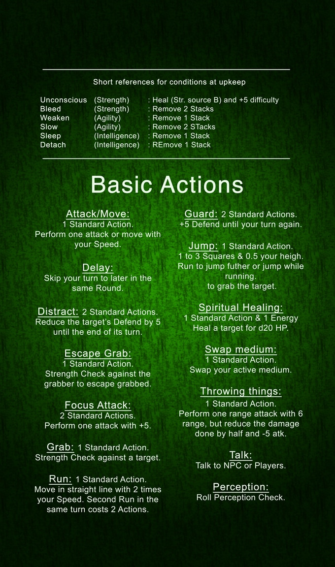 A quick reference of basic actions that would be in the back of the book