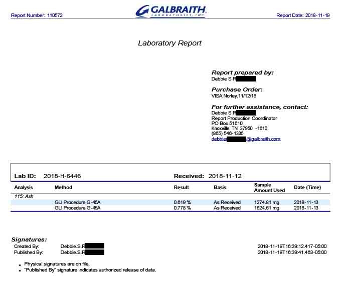 The attached data shows that the ash analysis results were positive which means the Melange robe passed certification.