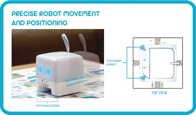 Highlight Feature : Precise movement makes sure the robot executes kids' commands correctly and enables game play.