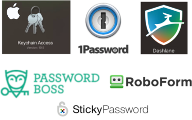 Some of the top existing Password Managers in 2019 work great with an AnyKey added.