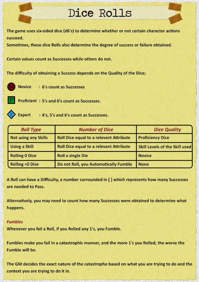 Draft page explaining how the Dice Rolls work