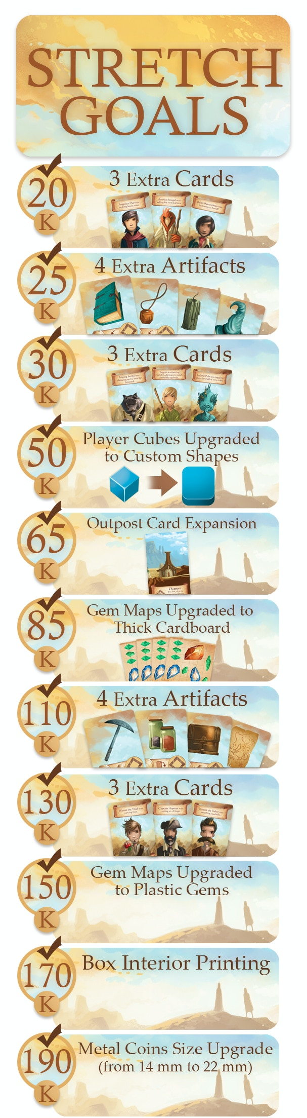 Stretch goals complete!