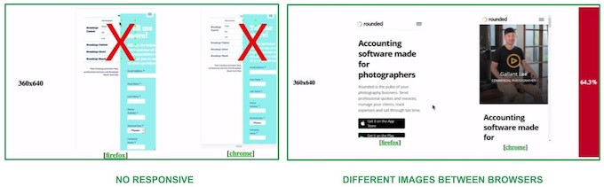 Example: How to indentify errors with OLA