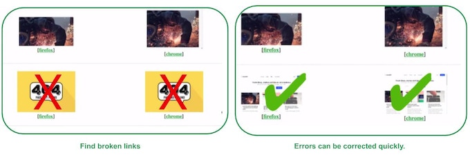 Example: OLA detects erros and validate fixes