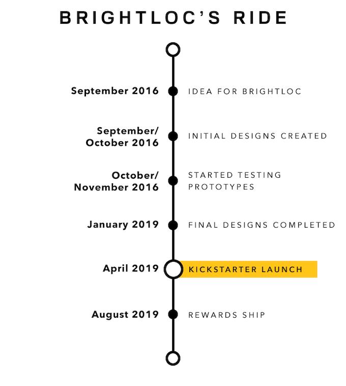 BrightLoc: Innovative 2-in-1 Bike Lock & Light by BrightLoc