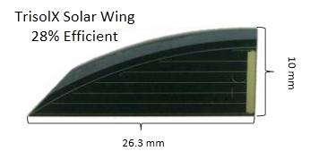 TrisolX Solar Wings