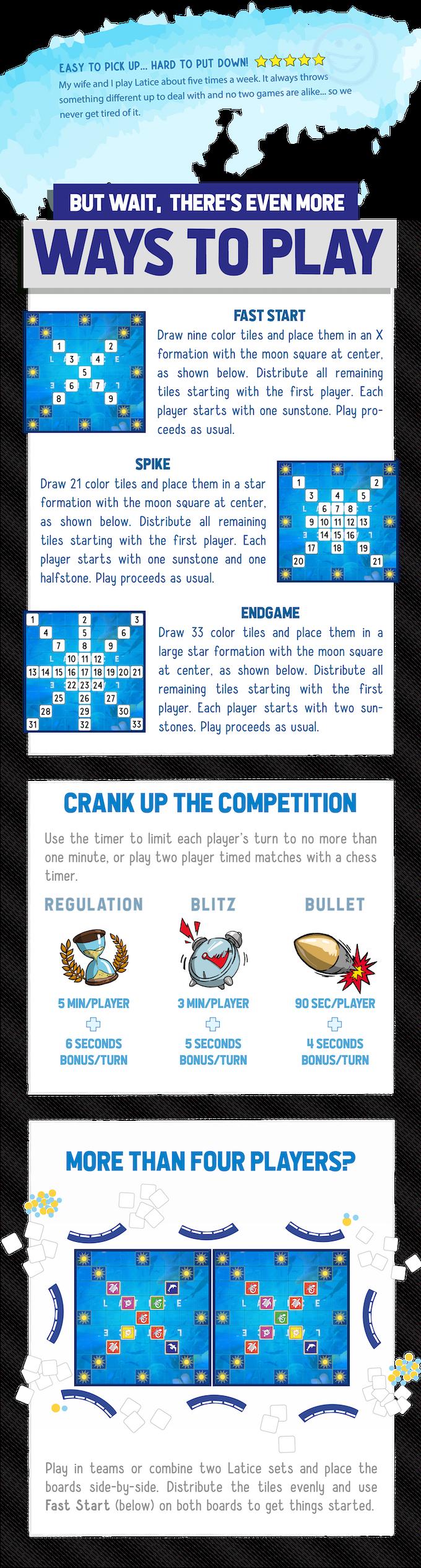 Latice Hawai'i Strategy Board Game by Adacio — Kickstarter