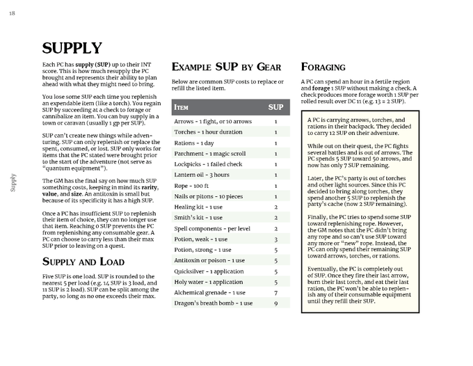 """The rules on """"Supply"""" and replenishing consumed items"""