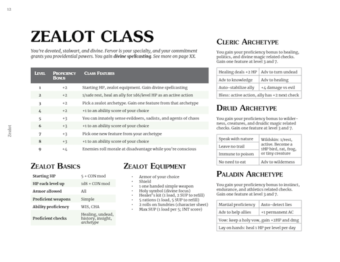 The Zealot class, all on one page