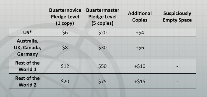 Above prices listed in USD and are estimates only based on projected shipping weights and dimensions.