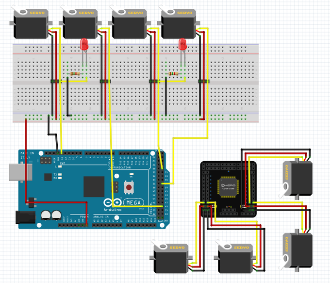 Have you ever tried to just plug a simple servo into an UNO or MEGA? You can't! just for plugging one simple servo you need an external board. With HeroCore you get 4 direct plugs for Servos! Use the normal servo library, and you are set.
