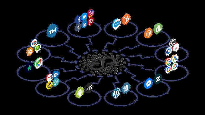 Platforms' API integration