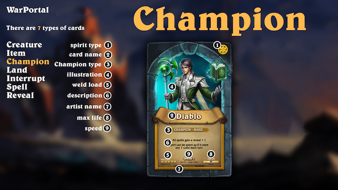 Collectible champions!