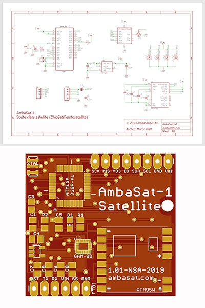 AmbaSat-1 - Fully Open Source