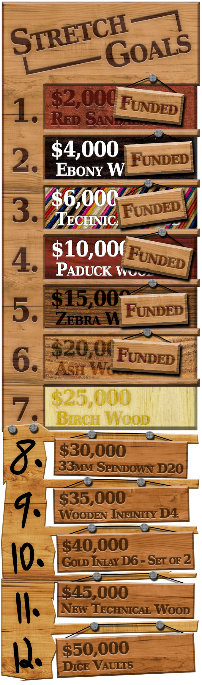 New Stretch Goals RELEASED!