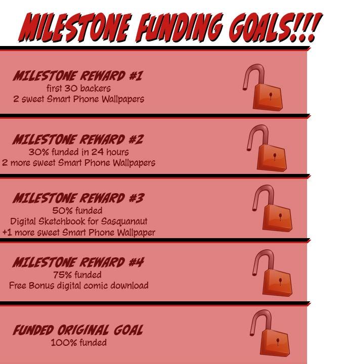 Milestones Unlocked and 100% Funding Met!