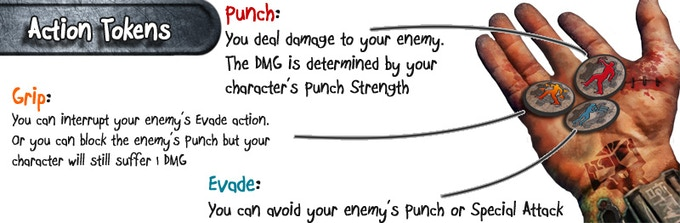 ( Evade beats Punch, Grip beats Evade, Punch vs Punch means both players getting hit! - remember each token is two-sided and holds 2 different actions. Each token is unique!