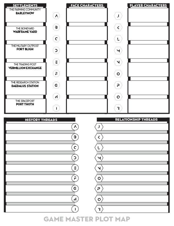 The GM Plot Map Sheet