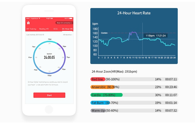 BEAT20: Top reliable & detailed heart rate tracker by Angel