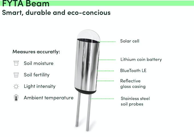 fvta beam the smart plant sensor