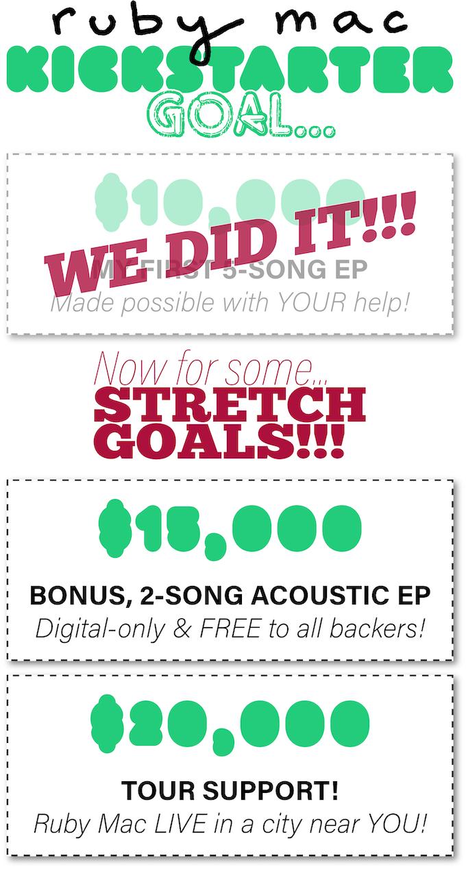 Ruby Mac's Debut EP Palooza by Ruby Mac — Kickstarter