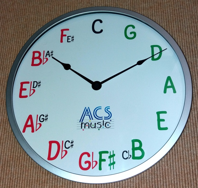 The Circle of 5ths Clock