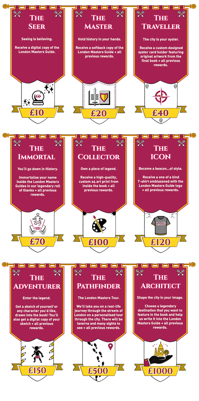 Further details of all rewards will become available once the campaign is funded. Rest assured they will be of the highest quality and standard.