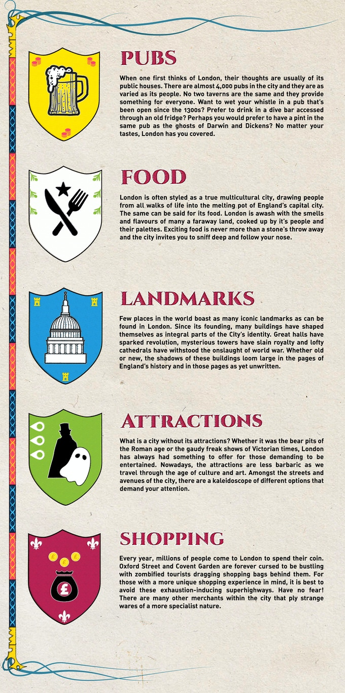 These are the five sections of knowledge around which that the London Masters Guide will be built. However, like all good adventures, we may stray off the path from time to time...