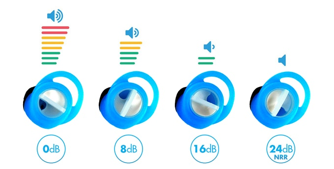 You Tune Earplugs allow you to adjust the amount of sound entering the ear canal without removing the device. Rotate the Noise Reduction Filter to your desired level of noise reduction.