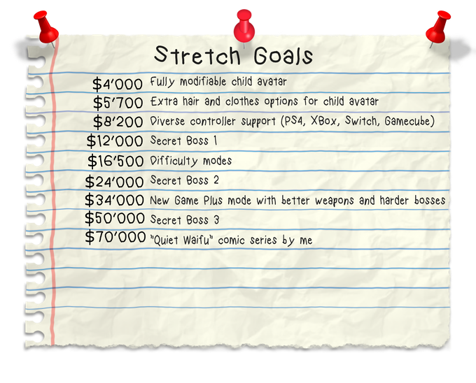 Let's break those stretch goals! (more may come if we destroy them fast)