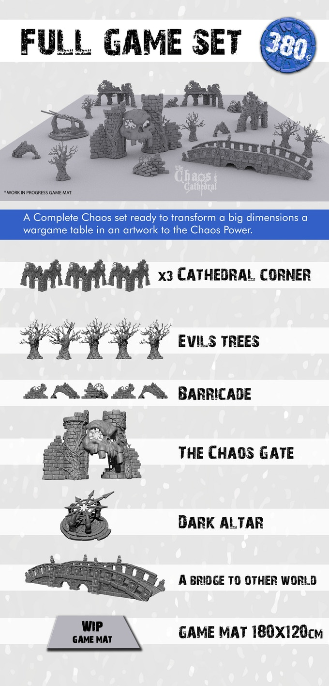 The Chaos Cathedral Full Game Set