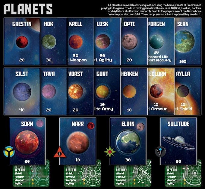 Here are all the Planet Cards. They give you your credit crystals and enhance your ships. For example own Reclorn and all your ships gain +1 Armour. Fighting for these planets can be fierce.