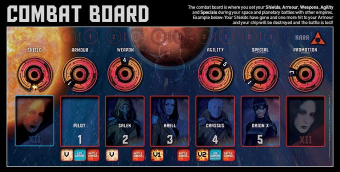 Narr Combat Board. To battle turn over your pilot card and set your Shields, Armour, Weapons, and Agility on the dials. Upgrade your ships to give you an edge. This unique battle system makes battles nerve shredding. Have you got what it takes?